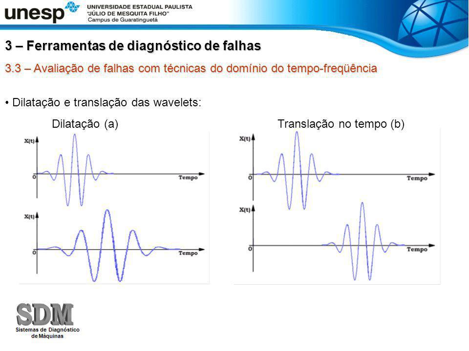3.3 – Avaliação de falhas com técnicas do domínio do tempo-freqüência 3 – Ferramentas de diagnóstico de falhas Dilatação e translação das wavelets: Dilatação (a) Translação no tempo (b)