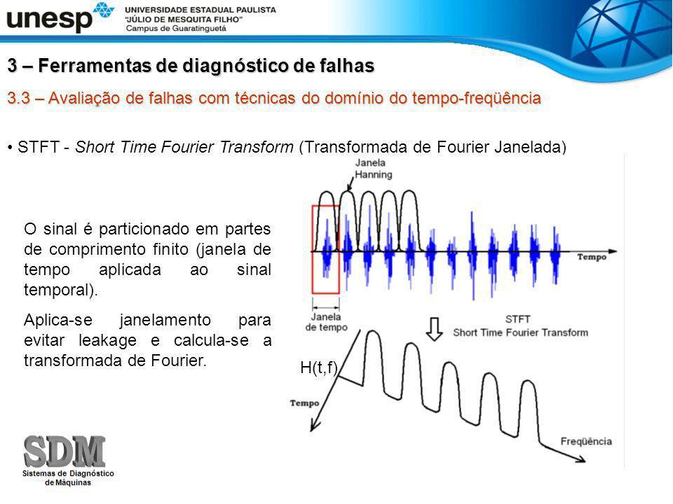 3.3 – Avaliação de falhas com técnicas do domínio do tempo-freqüência STFT - Short Time Fourier Transform (Transformada de Fourier Janelada) 3 – Ferramentas de diagnóstico de falhas O sinal é particionado em partes de comprimento finito (janela de tempo aplicada ao sinal temporal).