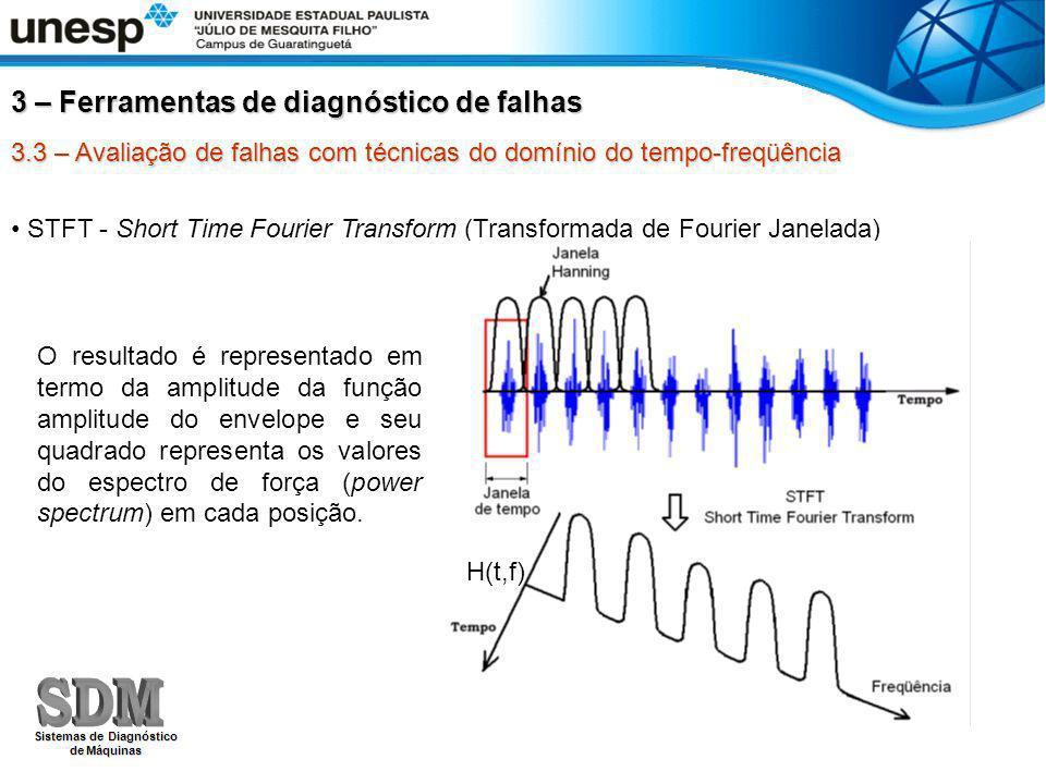 3.3 – Avaliação de falhas com técnicas do domínio do tempo-freqüência STFT - Short Time Fourier Transform (Transformada de Fourier Janelada) A curtose de cada freqüência (f) pode ser calculada através do 4º momento da função amplitude do envelope para cada bloco de dados.