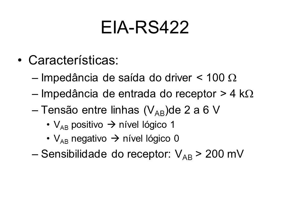 Características: –Impedância de saída do driver < 100 –Impedância de entrada do receptor > 4 k –Tensão entre linhas (V AB )de 2 a 6 V V AB positivo ní