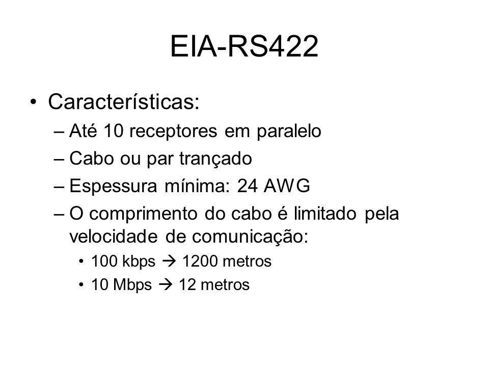 Características: –Até 10 receptores em paralelo –Cabo ou par trançado –Espessura mínima: 24 AWG –O comprimento do cabo é limitado pela velocidade de c