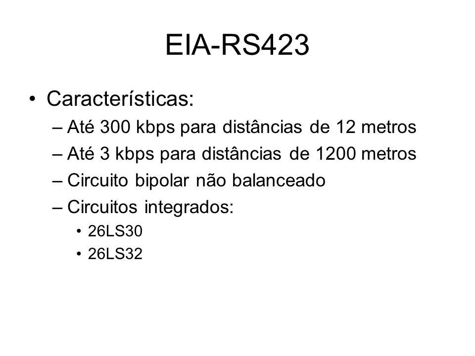 Características: –Até 300 kbps para distâncias de 12 metros –Até 3 kbps para distâncias de 1200 metros –Circuito bipolar não balanceado –Circuitos int