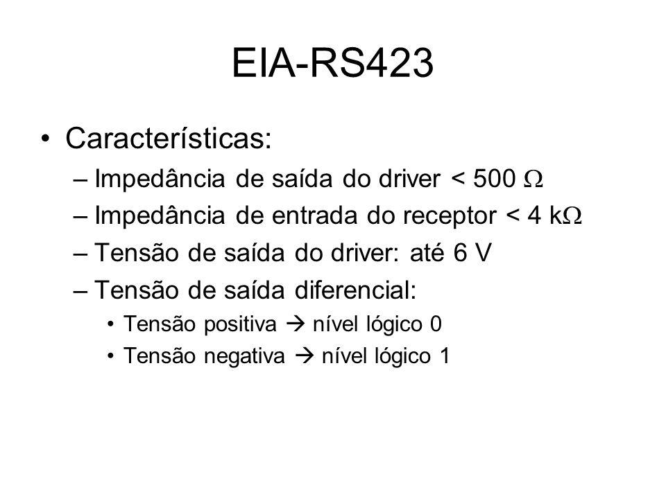 Características: –Impedância de saída do driver < 500 –Impedância de entrada do receptor < 4 k –Tensão de saída do driver: até 6 V –Tensão de saída di