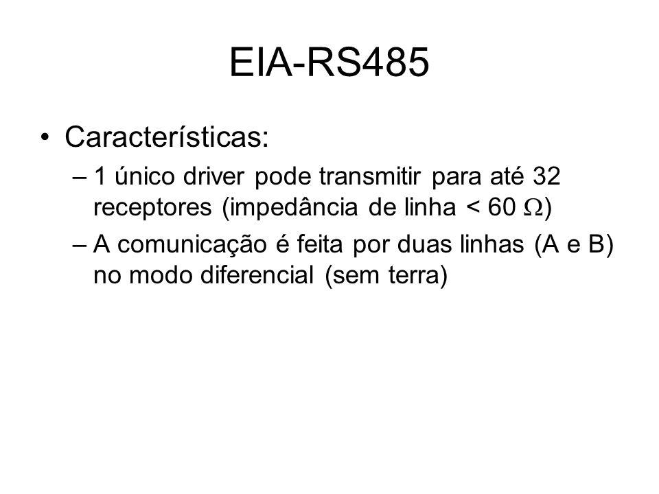 Características: –1 único driver pode transmitir para até 32 receptores (impedância de linha < 60 ) –A comunicação é feita por duas linhas (A e B) no