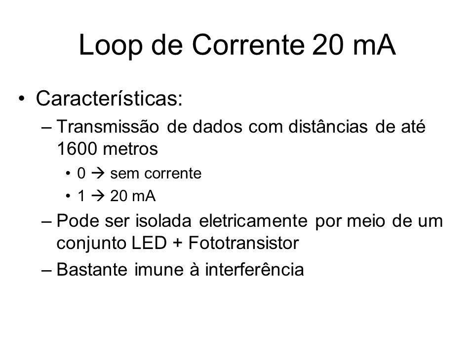 Características: –Transmissão de dados com distâncias de até 1600 metros 0 sem corrente 1 20 mA –Pode ser isolada eletricamente por meio de um conjunt