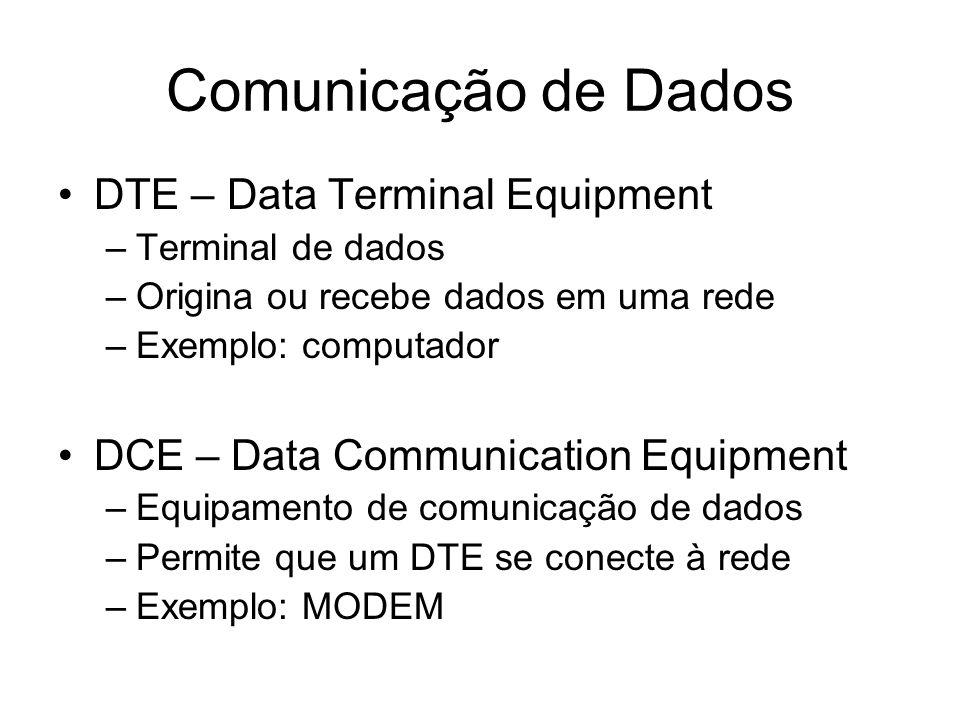 DTE – Data Terminal Equipment –Terminal de dados –Origina ou recebe dados em uma rede –Exemplo: computador DCE – Data Communication Equipment –Equipam