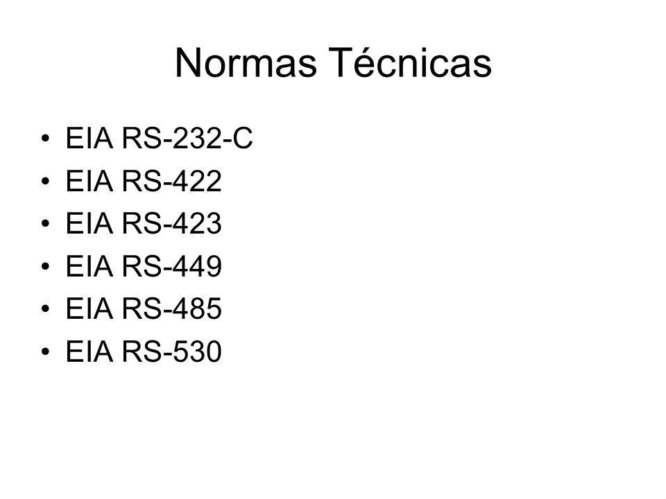 EIA RS-232-C EIA RS-422 EIA RS-423 EIA RS-449 EIA RS-485 EIA RS-530 Normas Técnicas