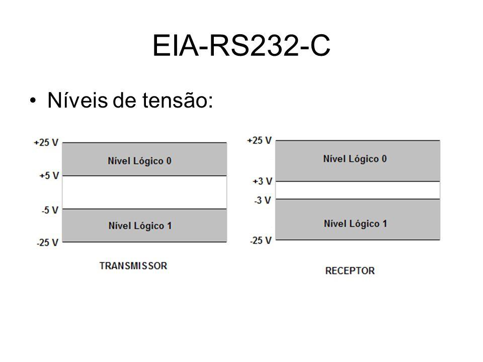 Características: –Circuito não balanceado –Taxa de 20 kbps (cabos < 15 metros) –Slew Rate máximo de 30 V/ s Valor relacionado à interferência –Capacitância do cabo < 2500 pF (cabos < 15 metros) –Circuito integrado: MAX232 (conversor TTL RS-232) EIA-RS232-C