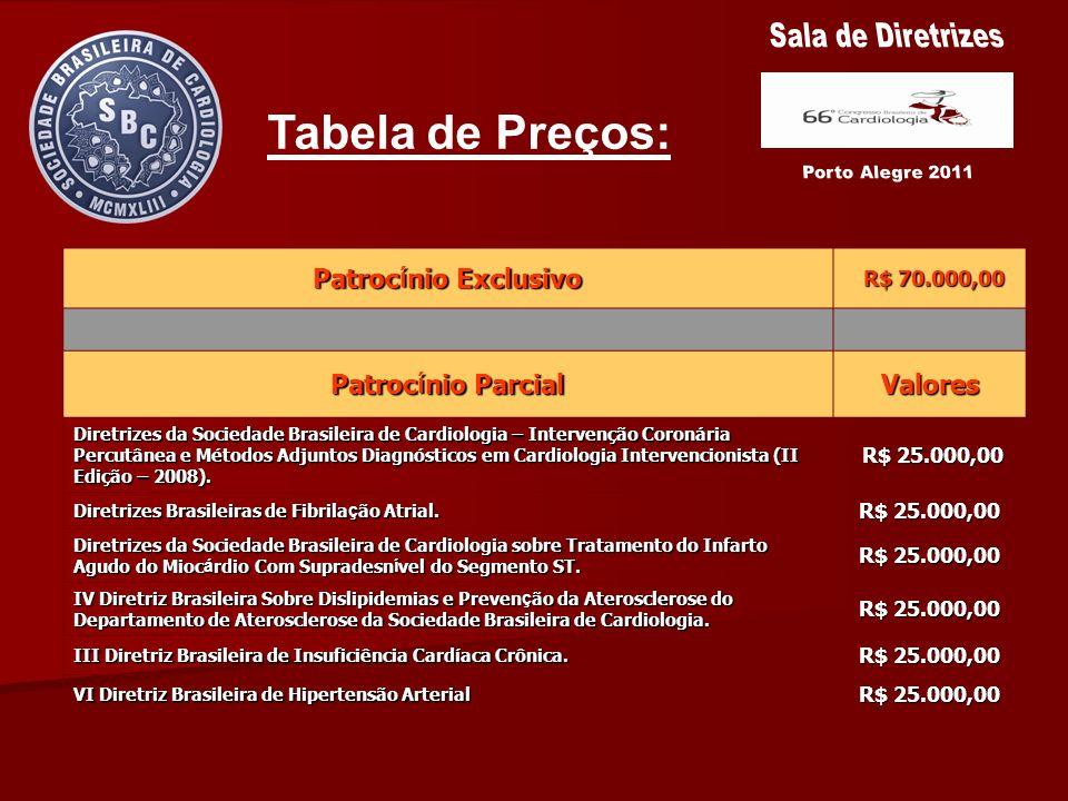 Patroc í nio Exclusivo R$ 70.000,00 R$ 70.000,00 Patroc í nio Parcial Valores Diretrizes da Sociedade Brasileira de Cardiologia – Intervenção Coronári