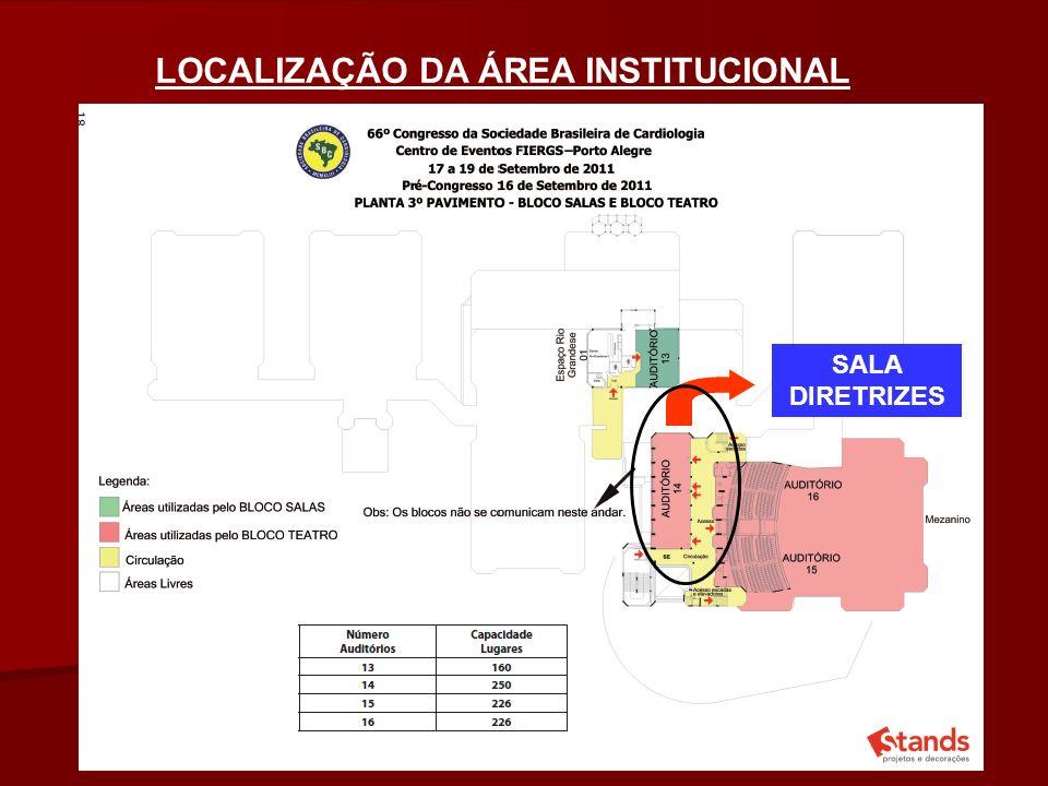 SALA DIRETRIZES LOCALIZAÇÃO DA ÁREA INSTITUCIONAL