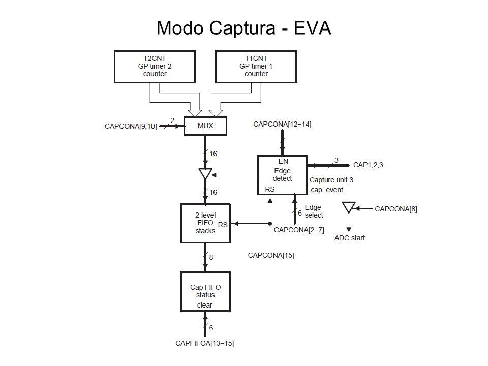 Modo Captura - EVA