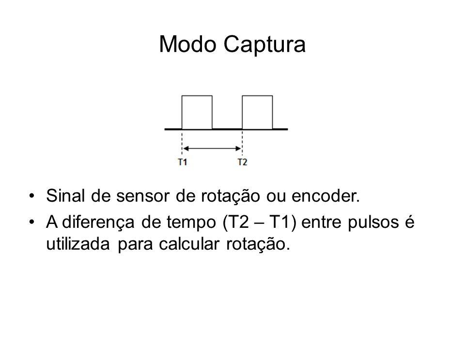 Sinal de sensor de rotação ou encoder. A diferença de tempo (T2 – T1) entre pulsos é utilizada para calcular rotação. Modo Captura