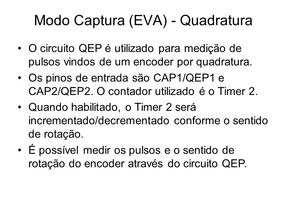 Modo Captura (EVA) - Quadratura O circuito QEP é utilizado para medição de pulsos vindos de um encoder por quadratura. Os pinos de entrada são CAP1/QE
