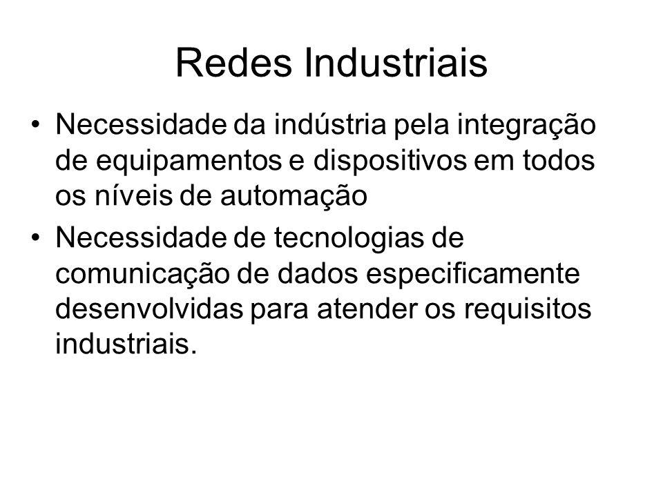 Objetivos: –Melhorar o rendimento do controle de processos de uma indústria –Aumentar eficiência, qualidade e segurança no sistema produtivo –Facilitar a instalação dos equipamentos Redes Industriais