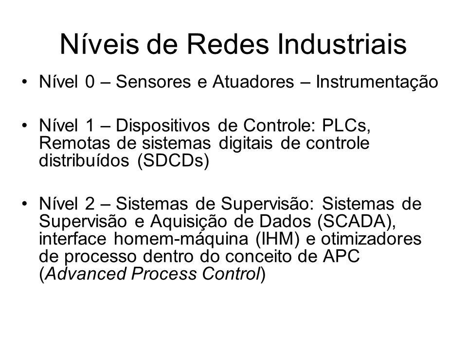 Nível 0 – Sensores e Atuadores – Instrumentação Nível 1 – Dispositivos de Controle: PLCs, Remotas de sistemas digitais de controle distribuídos (SDCDs