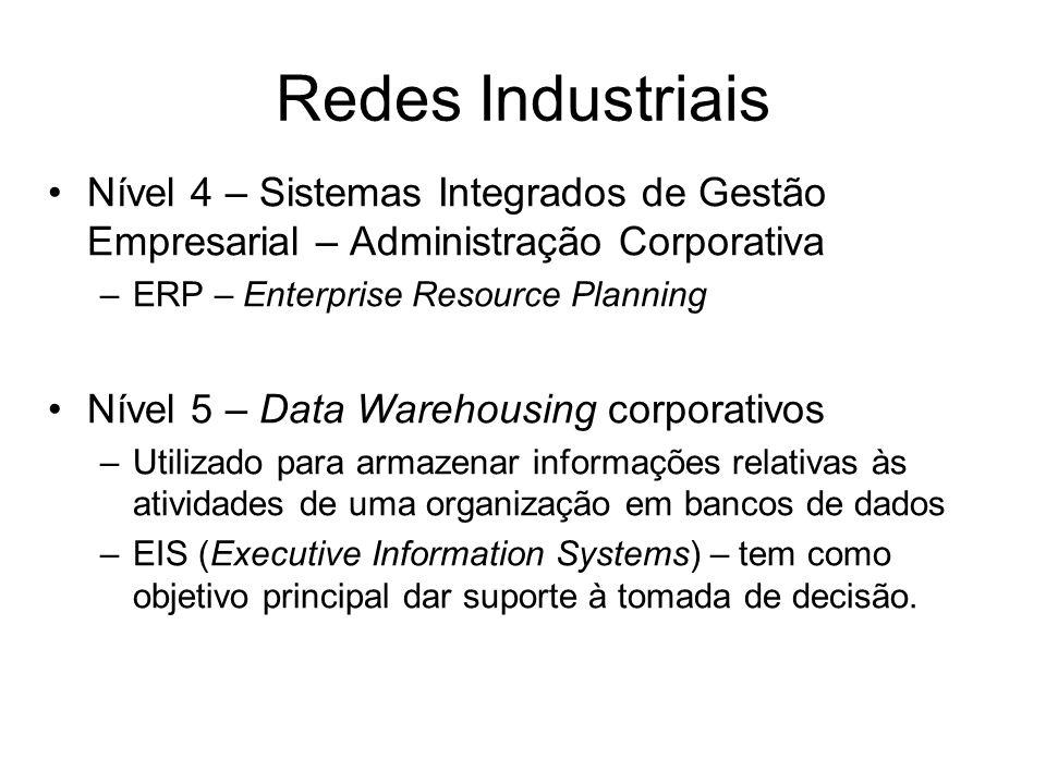 Nível 4 – Sistemas Integrados de Gestão Empresarial – Administração Corporativa –ERP – Enterprise Resource Planning Nível 5 – Data Warehousing corpora