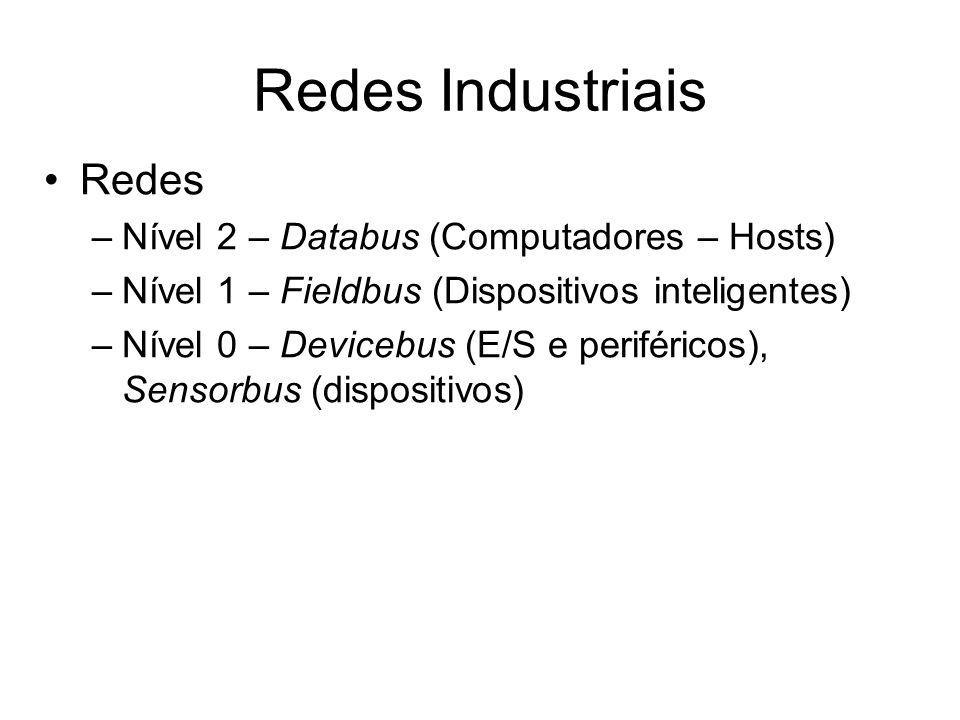 Redes –Nível 2 – Databus (Computadores – Hosts) –Nível 1 – Fieldbus (Dispositivos inteligentes) –Nível 0 – Devicebus (E/S e periféricos), Sensorbus (d