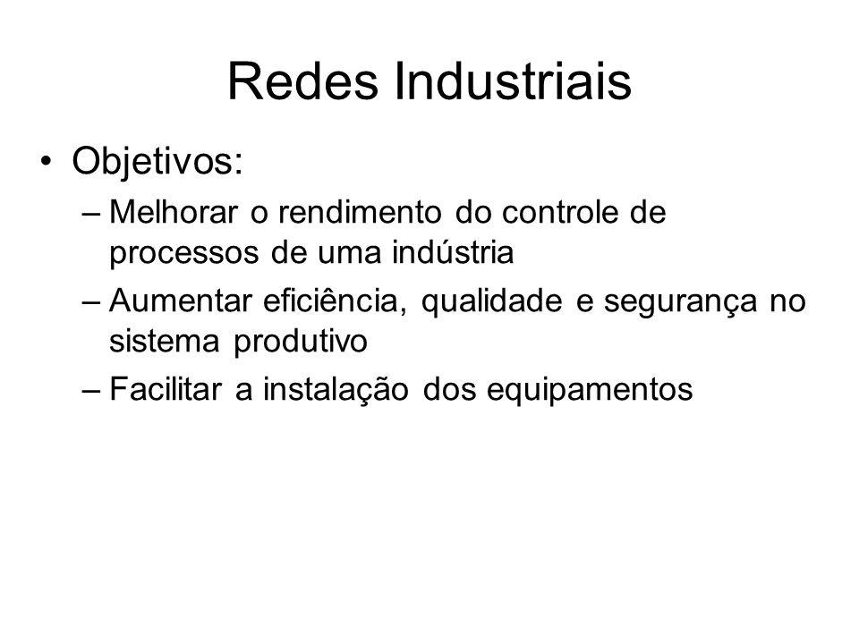 Objetivos: –Melhorar o rendimento do controle de processos de uma indústria –Aumentar eficiência, qualidade e segurança no sistema produtivo –Facilita