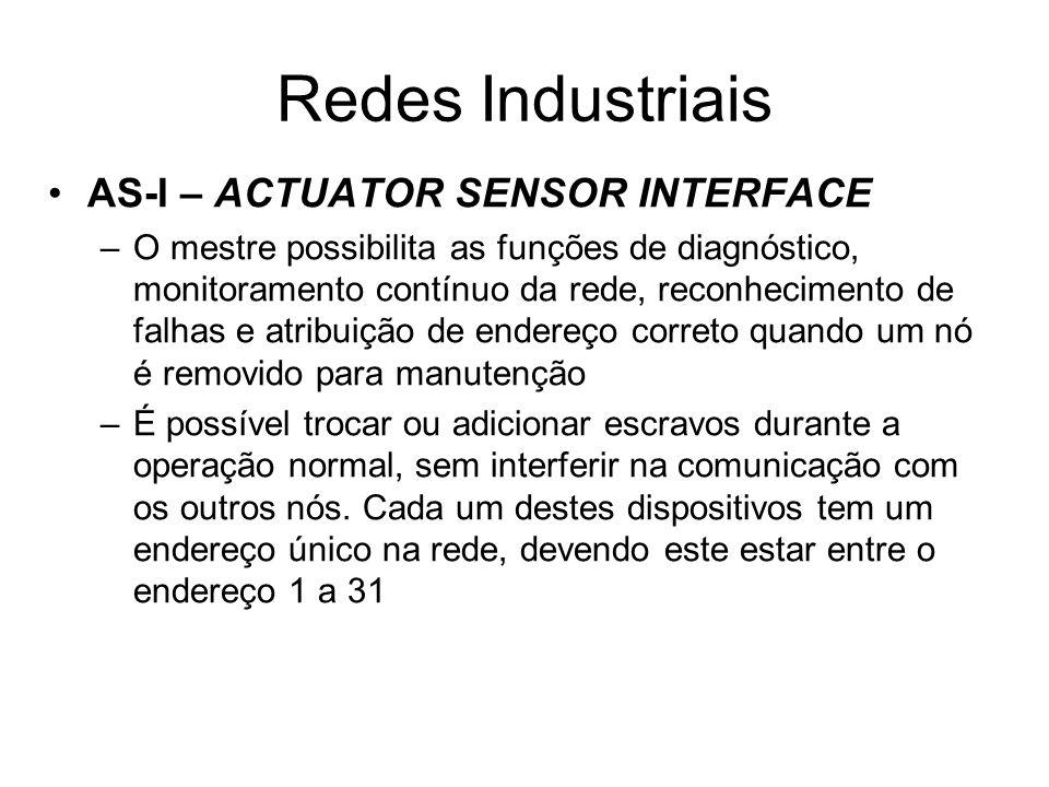AS-I – ACTUATOR SENSOR INTERFACE –O mestre possibilita as funções de diagnóstico, monitoramento contínuo da rede, reconhecimento de falhas e atribuiçã