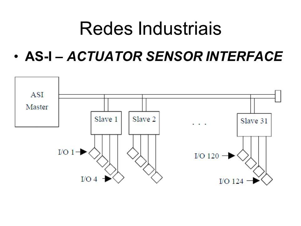 AS-I – ACTUATOR SENSOR INTERFACE Redes Industriais