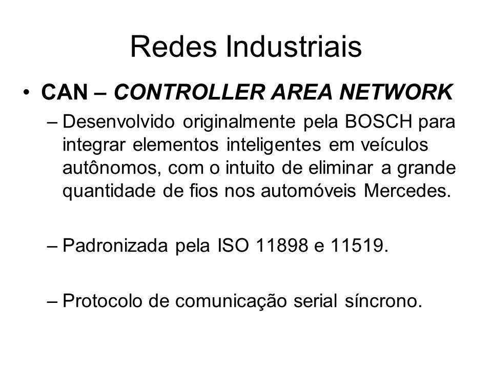 CAN – CONTROLLER AREA NETWORK –Desenvolvido originalmente pela BOSCH para integrar elementos inteligentes em veículos autônomos, com o intuito de elim