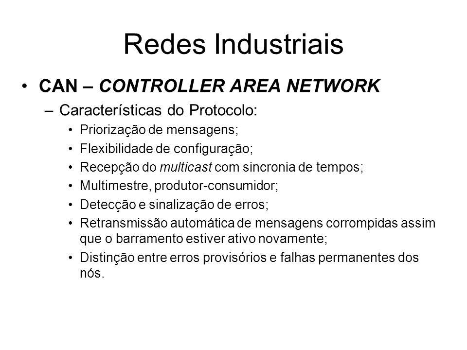CAN – CONTROLLER AREA NETWORK –Características do Protocolo: Priorização de mensagens; Flexibilidade de configuração; Recepção do multicast com sincro