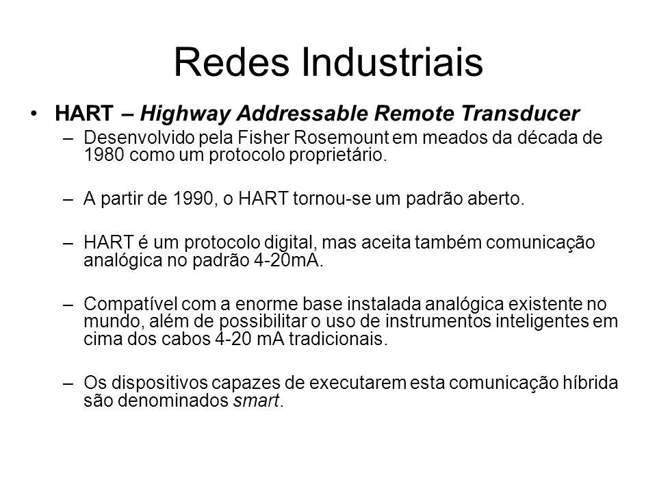 HART – Highway Addressable Remote Transducer –Desenvolvido pela Fisher Rosemount em meados da década de 1980 como um protocolo proprietário. –A partir