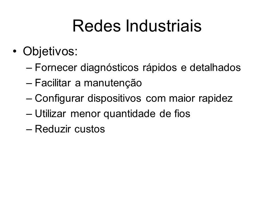 Redes –Nível 2 – Databus (Computadores – Hosts) –Nível 1 – Fieldbus (Dispositivos inteligentes) –Nível 0 – Devicebus (E/S e periféricos), Sensorbus (dispositivos) Redes Industriais