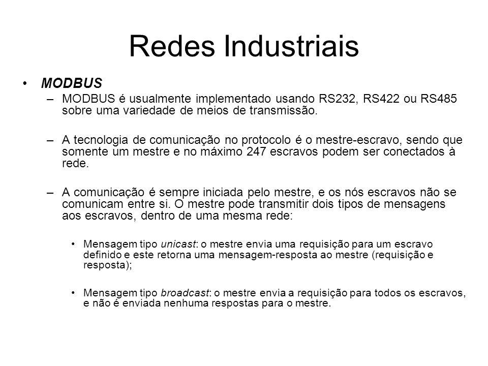 MODBUS –MODBUS é usualmente implementado usando RS232, RS422 ou RS485 sobre uma variedade de meios de transmissão. –A tecnologia de comunicação no pro