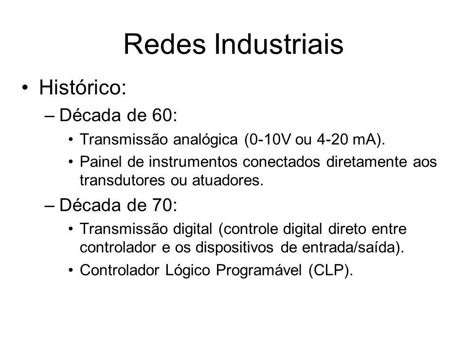 Histórico: –Década de 90: Redes de controladores de lógica programável (controle distribuído – Fieldbus).