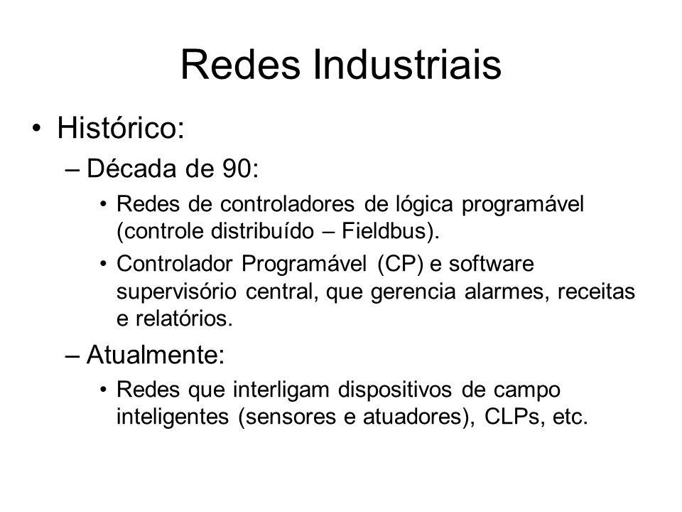 Histórico: –Década de 90: Redes de controladores de lógica programável (controle distribuído – Fieldbus). Controlador Programável (CP) e software supe