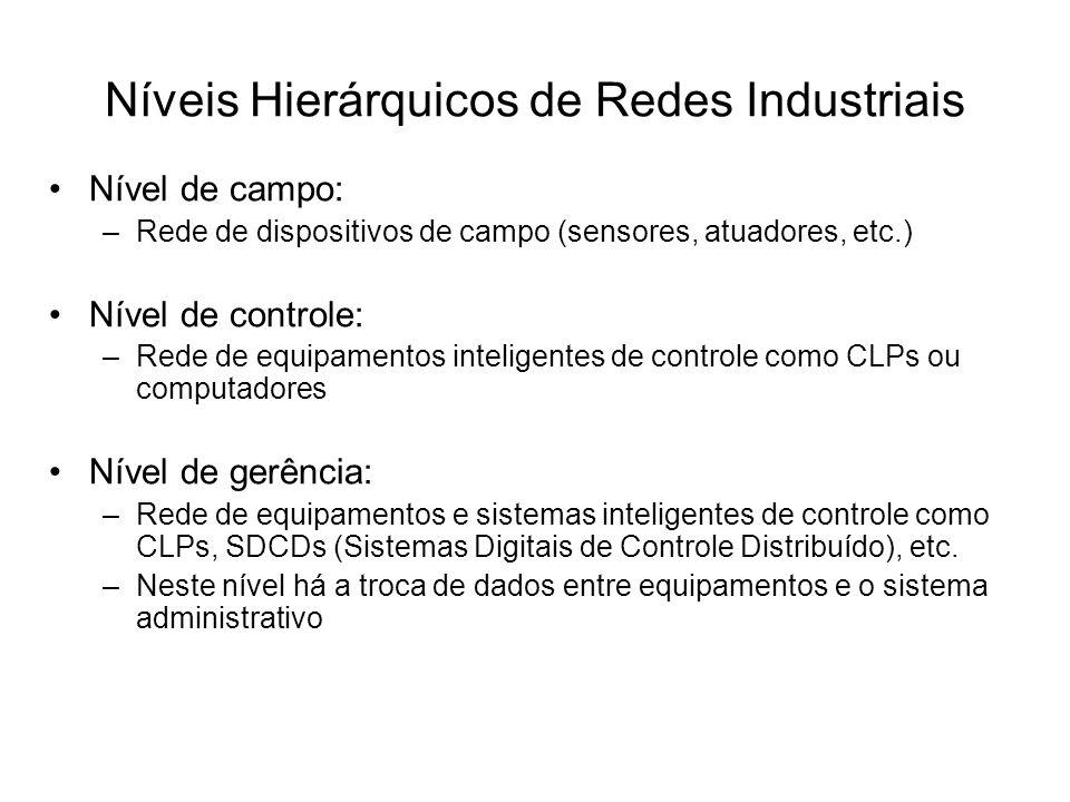Nível de campo: –Rede de dispositivos de campo (sensores, atuadores, etc.) Nível de controle: –Rede de equipamentos inteligentes de controle como CLPs