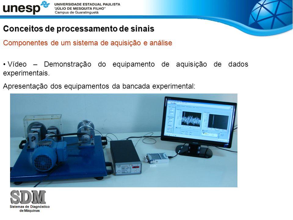 Vídeo – Demonstração do equipamento de aquisição de dados experimentais. Apresentação dos equipamentos da bancada experimental: Conceitos de processam