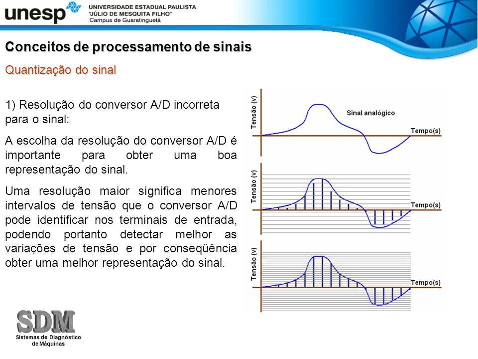 Quantização do sinal 1) Resolução do conversor A/D incorreta para o sinal: A escolha da resolução do conversor A/D é importante para obter uma boa rep