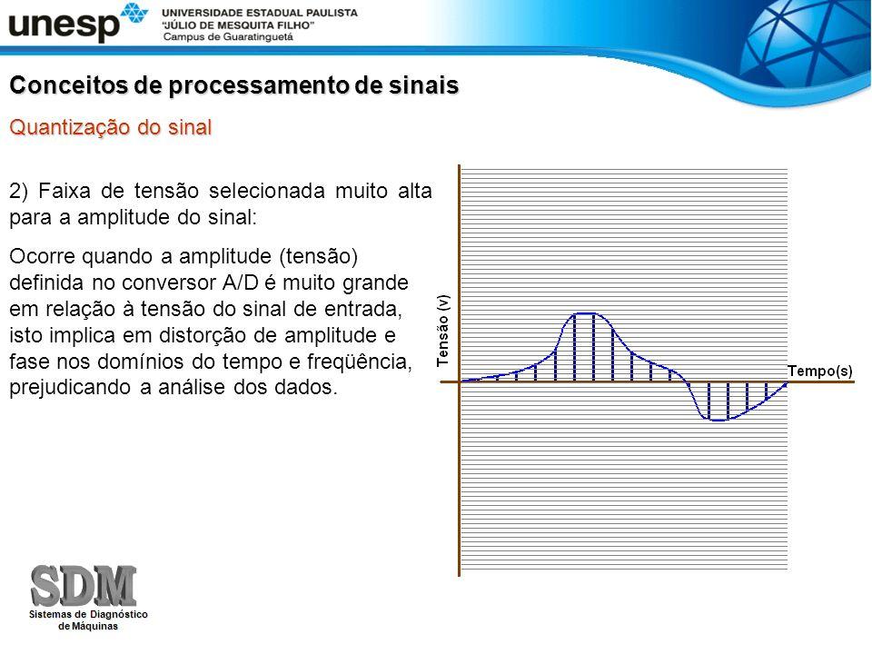2) Faixa de tensão selecionada muito alta para a amplitude do sinal: Ocorre quando a amplitude (tensão) definida no conversor A/D é muito grande em re
