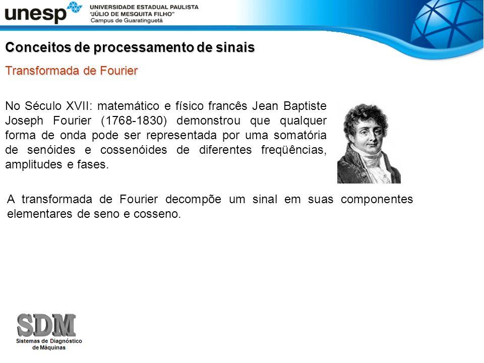 Transformada de Fourier No Século XVII: matemático e físico francês Jean Baptiste Joseph Fourier (1768-1830) demonstrou que qualquer forma de onda pod