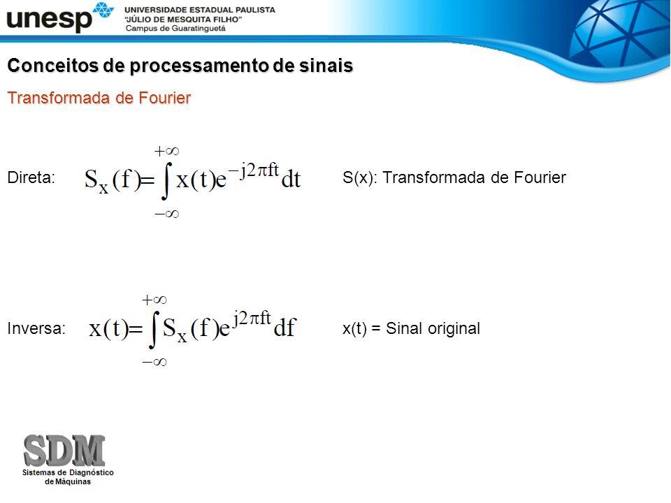 Direta:S(x): Transformada de Fourier Inversa:x(t) = Sinal original Conceitos de processamento de sinais Transformada de Fourier