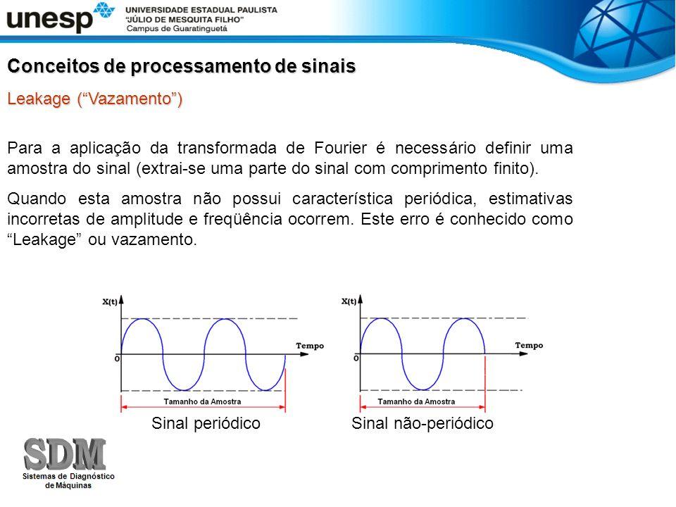 Leakage (Vazamento) Para a aplicação da transformada de Fourier é necessário definir uma amostra do sinal (extrai-se uma parte do sinal com compriment