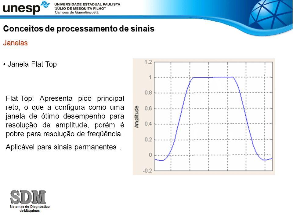 Janela Flat Top Flat-Top: Apresenta pico principal reto, o que a configura como uma janela de ótimo desempenho para resolução de amplitude, porém é po