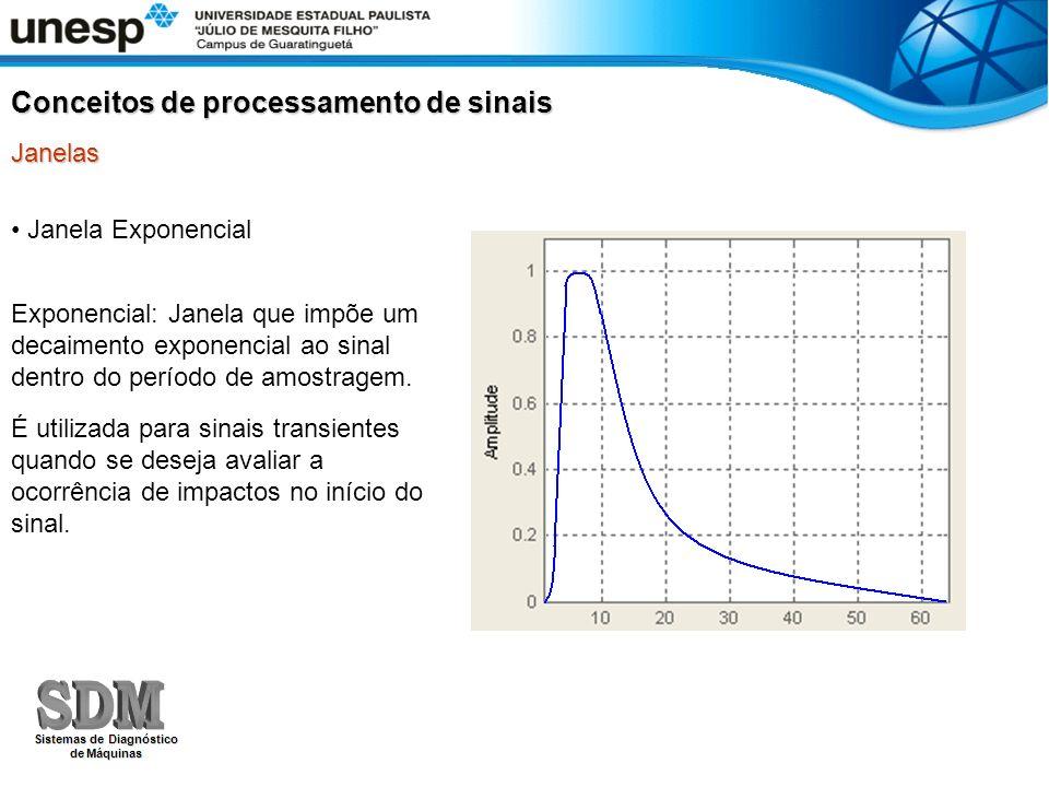 Janela Exponencial Exponencial: Janela que impõe um decaimento exponencial ao sinal dentro do período de amostragem. É utilizada para sinais transient