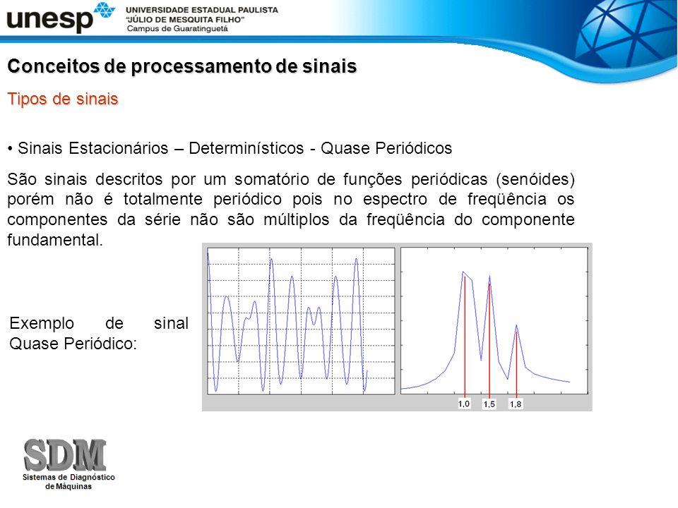 Sinais Estacionários – Determinísticos - Quase Periódicos São sinais descritos por um somatório de funções periódicas (senóides) porém não é totalment
