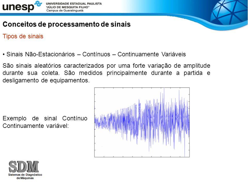 Sinais Não-Estacionários – Contínuos – Continuamente Variáveis São sinais aleatórios caracterizados por uma forte variação de amplitude durante sua co
