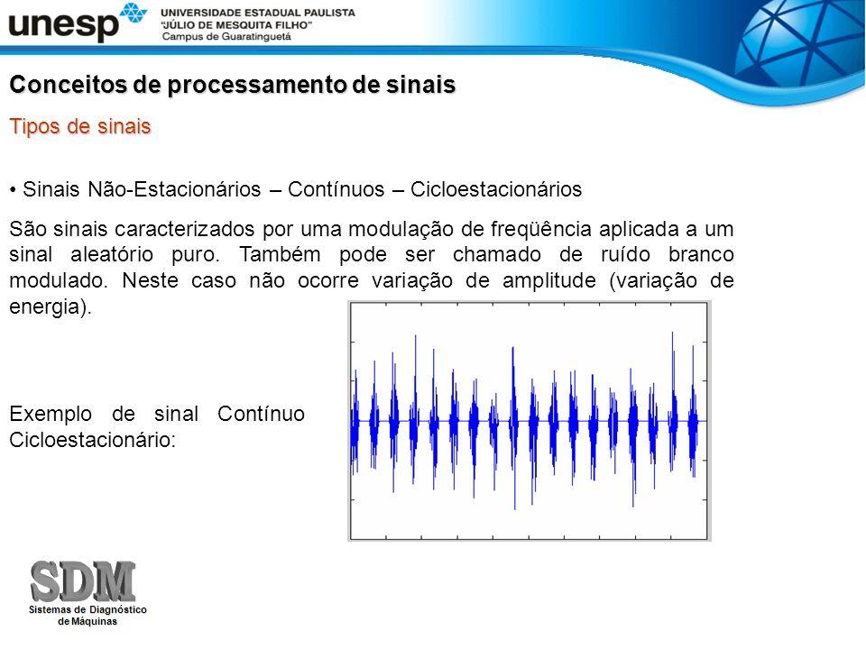 Sinais Não-Estacionários – Contínuos – Cicloestacionários São sinais caracterizados por uma modulação de freqüência aplicada a um sinal aleatório puro