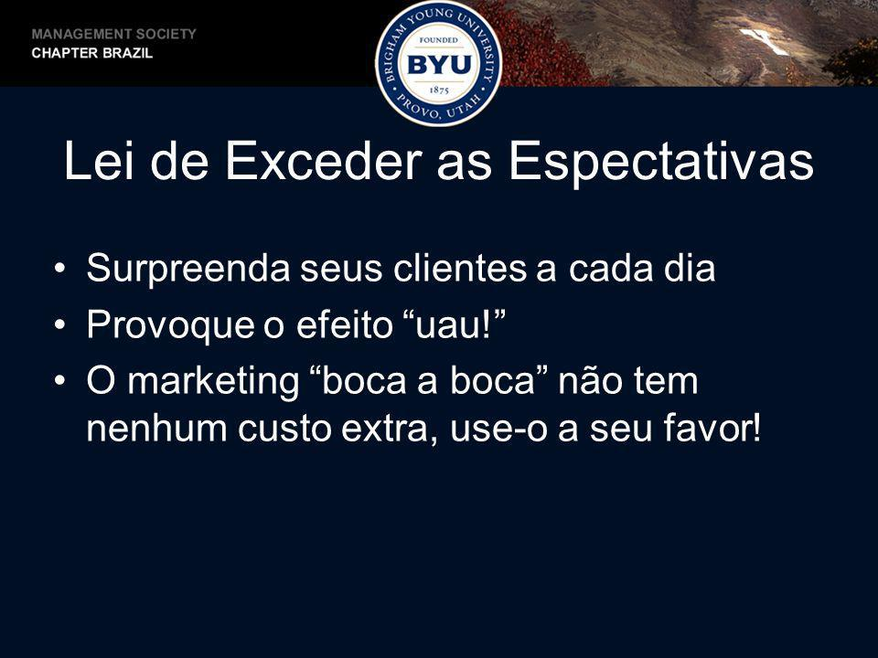 Lei de Exceder as Espectativas Surpreenda seus clientes a cada dia Provoque o efeito uau! O marketing boca a boca não tem nenhum custo extra, use-o a