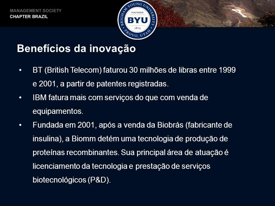 Benefícios da inovação BT (British Telecom) faturou 30 milhões de libras entre 1999 e 2001, a partir de patentes registradas. IBM fatura mais com serv