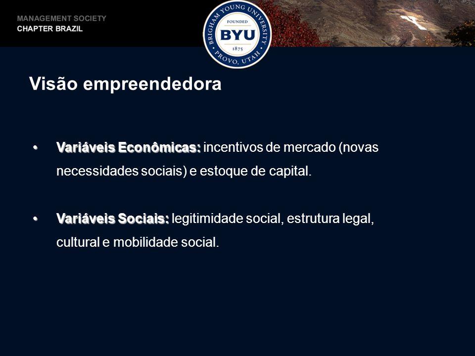 Visão empreendedora Variáveis Econômicas:Variáveis Econômicas: incentivos de mercado (novas necessidades sociais) e estoque de capital. Variáveis Soci
