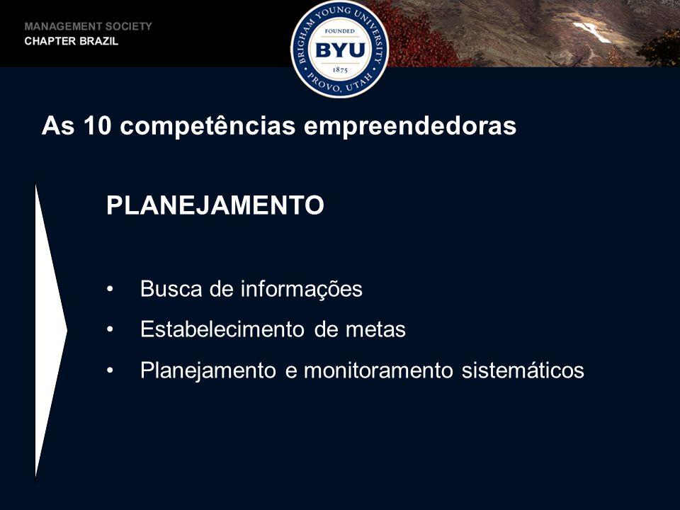 As 10 competências empreendedoras PLANEJAMENTO Busca de informações Estabelecimento de metas Planejamento e monitoramento sistemáticos