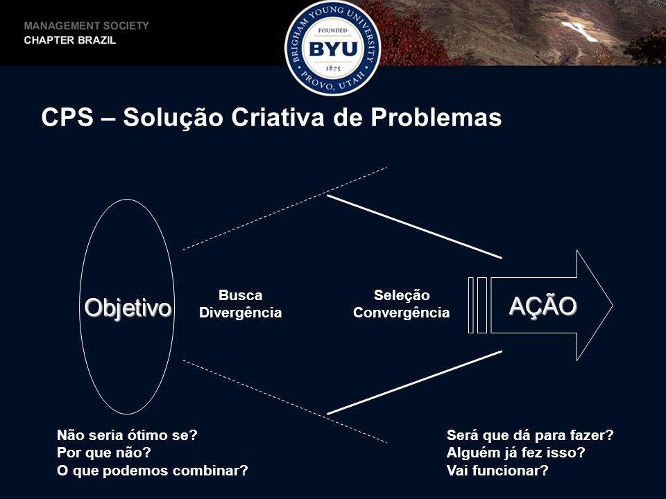 CPS – Solução Criativa de Problemas Objetivo AÇÃO Busca Divergência Seleção Convergência Não seria ótimo se? Por que não? O que podemos combinar? Será