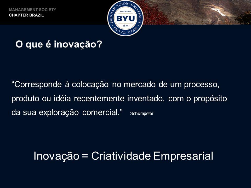 Corresponde à colocação no mercado de um processo, produto ou idéia recentemente inventado, com o propósito da sua exploração comercial. Schumpeter In