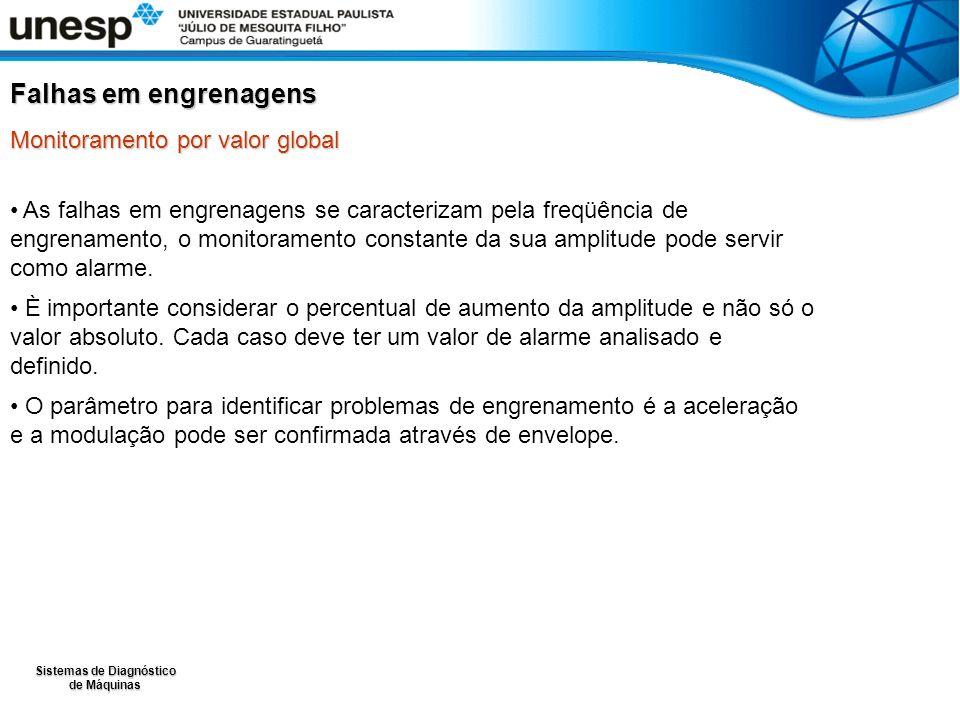 Sistemas de Diagnóstico de Máquinas As falhas em engrenagens se caracterizam pela freqüência de engrenamento, o monitoramento constante da sua amplitu